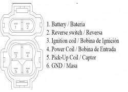 CDI (Centralita) Honda TRX300 EX 93-06