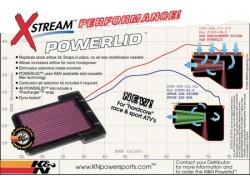 Detalle del funcionamiento del Filtro de aire Xstream PowerLid K&N