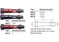 Detalle de la pipa de bujia SB05E NGK.