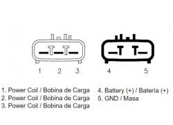 Regulador de voltaje BRP/Can Am Outlander 330 05-10, Outlander 400 03-10, Outlander 500 08-13, Outlander 650 08-13